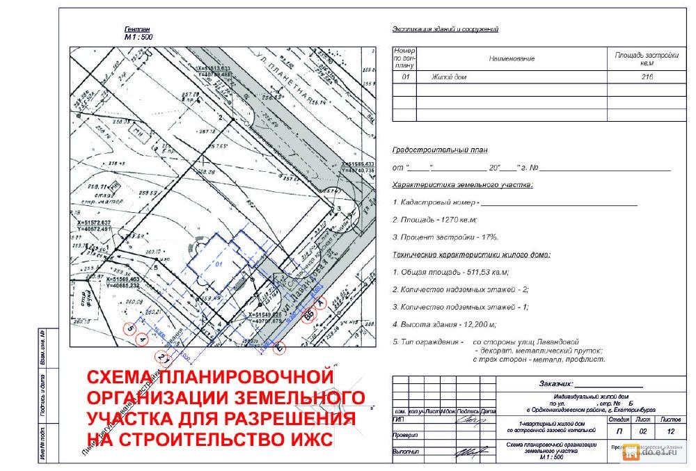 Как сделать дизайн земельного участка
