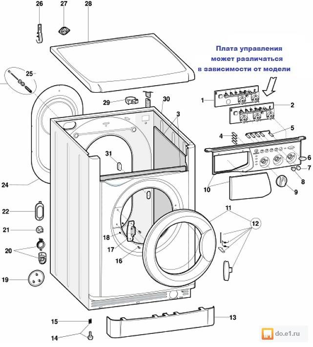 Ремонт стиралок индезит