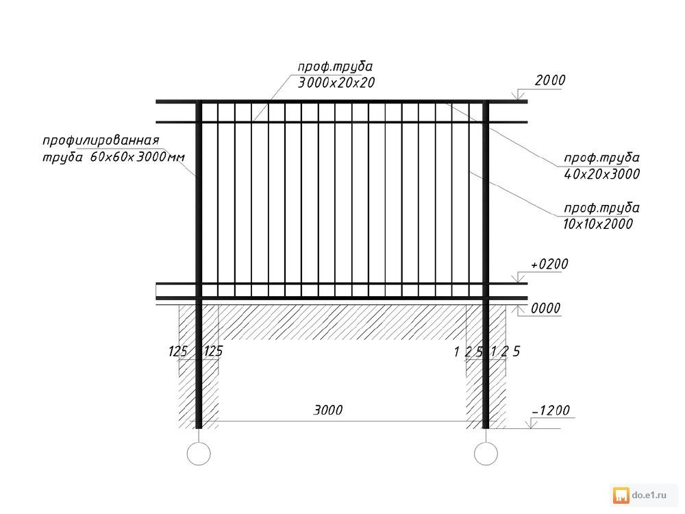 Как правильно сварить профильную трубу на забор