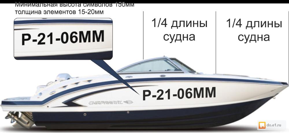 купить номера на лодку