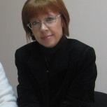 Репетитор по математике, Екатеринбург
