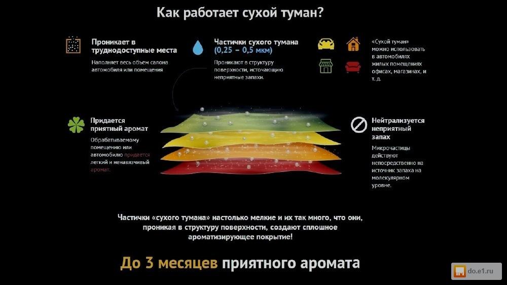 Подать рекламу в74.ру песня реклама гугл