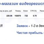 Настройка контекстной рекламы я. Директ, Екатеринбург