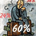 Инвестиции от 24 % в год с имущественной гарантией, Екатеринбург