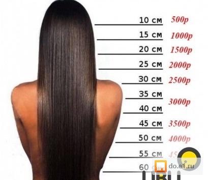 Прайс кератиновое выпрямление волос