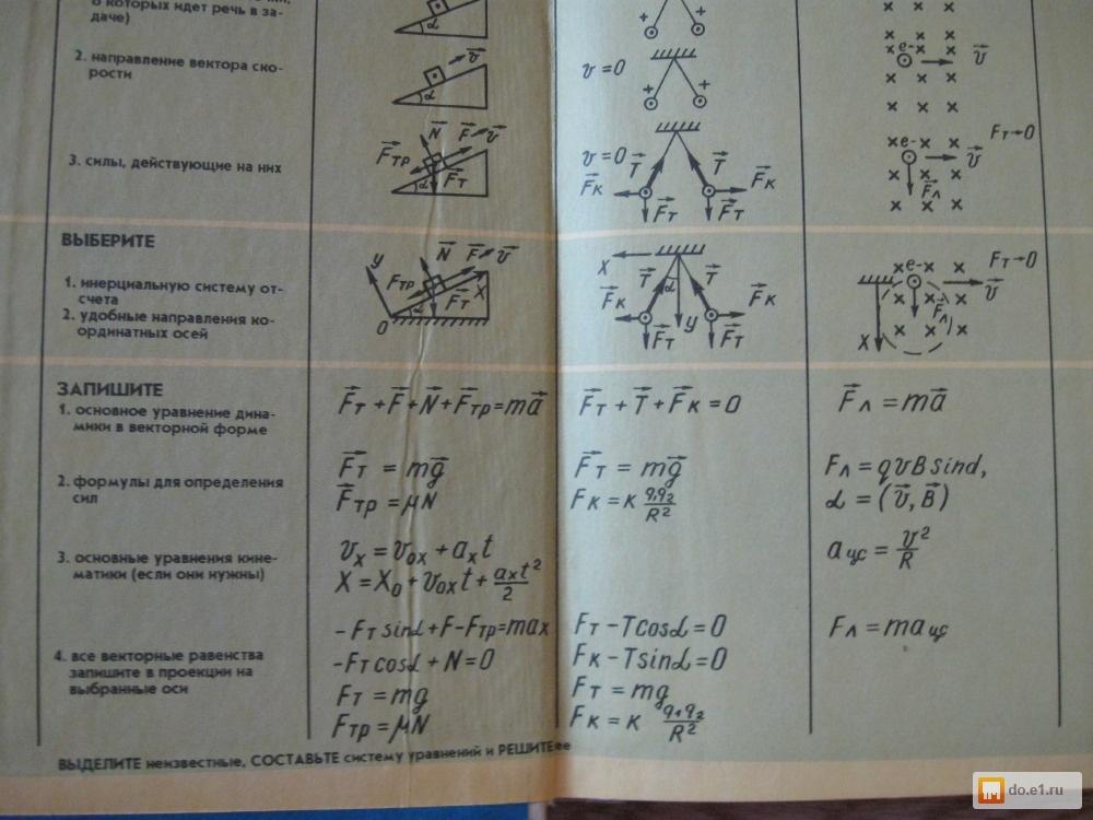 Задачнику Физика 9-11 Класс Составитель Г.н.степанова
