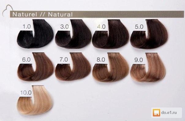Coiffance краска для волос палитра